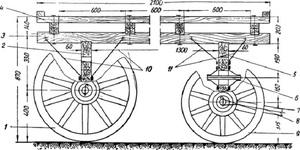 Инструменты и материалы для изготовления телеги для лошади своими руками