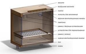 Описание способа изготовления инкубатора для перепелиных яиц из дерева и фанеры